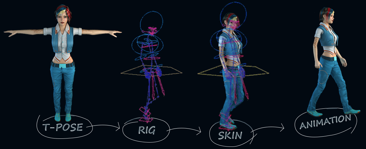 3D-Character-Rigging-and-Animation
